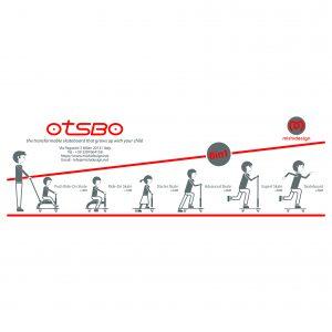 Otsbo Flyer_Tavola disegno 1